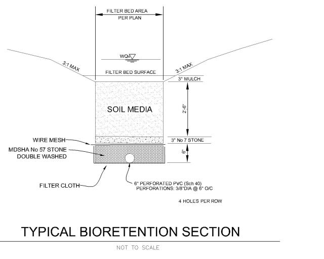 bioretention-section.jpg